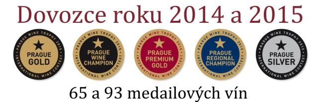 Dovozce roku 2014 a 2015